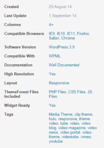 Themeforest WordPress tema indhold
