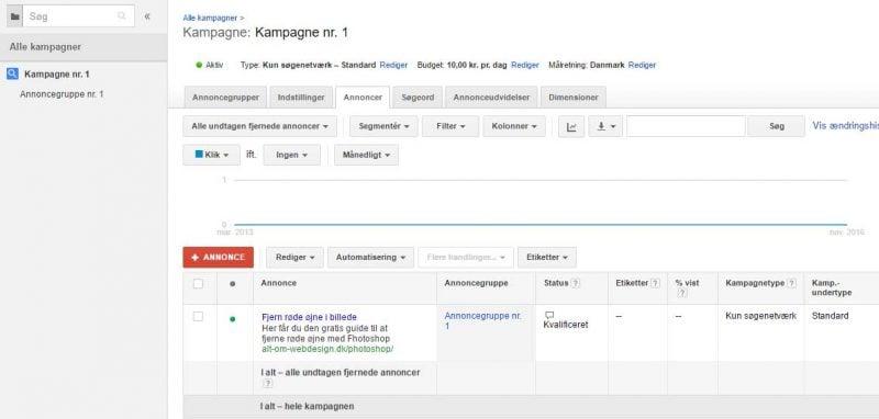 Google AdWords - ny konto - oversigt