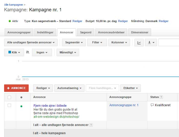 Google Ads - opret annonce
