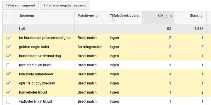 Google AdWords - negative søgetermer