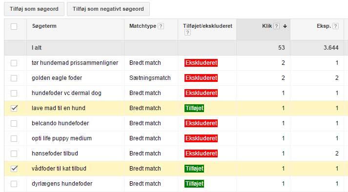 Google AdWords - søgetermer gemt