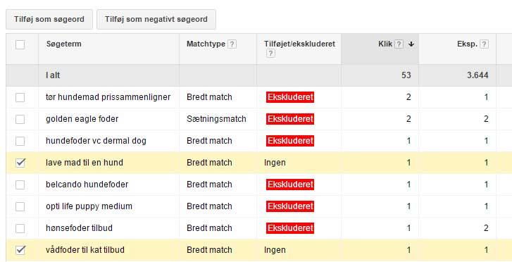 Google AdWords - tilføj søgetermer