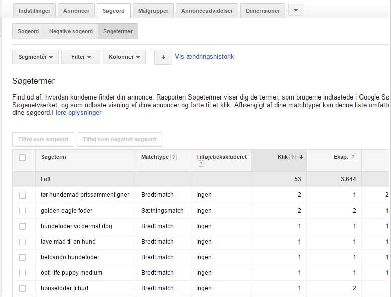 Google AdWords - søgetermer
